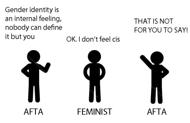 Image result for i am not cisgender
